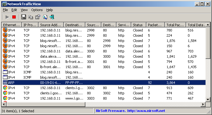 Windows Network Monitor : Download networktrafficview snappyfox